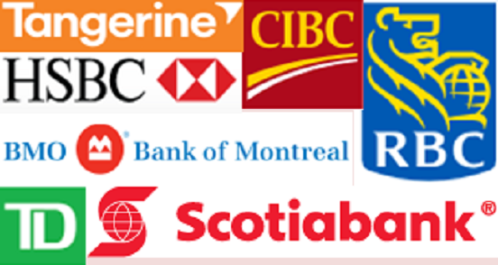 カナダの銀行について
